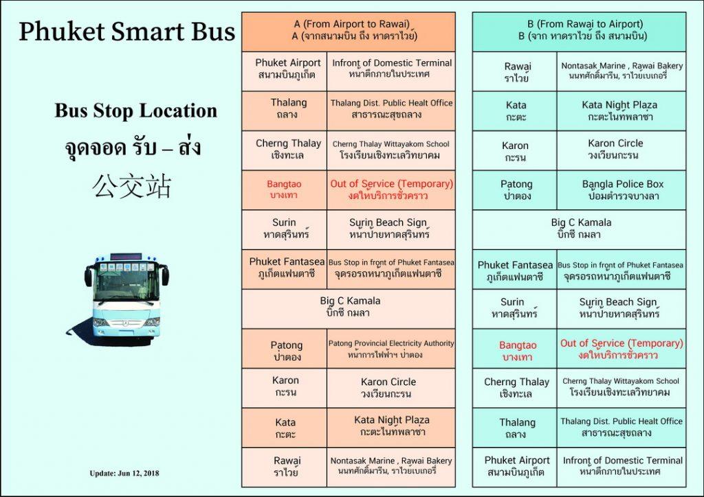Маршрут автобуса «Phuket Smart Bus»