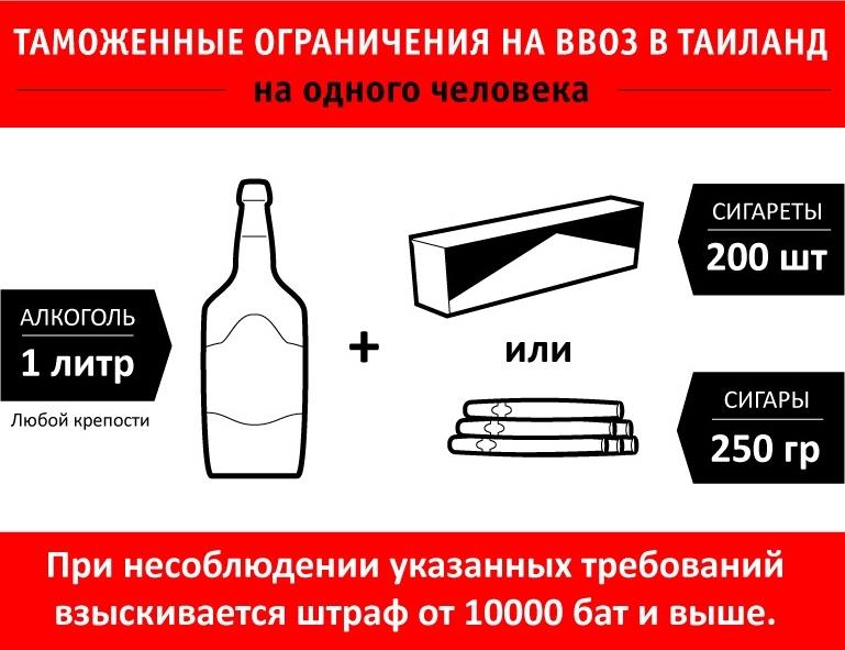 Сколько алкоголя можно ввезти в Таиланд